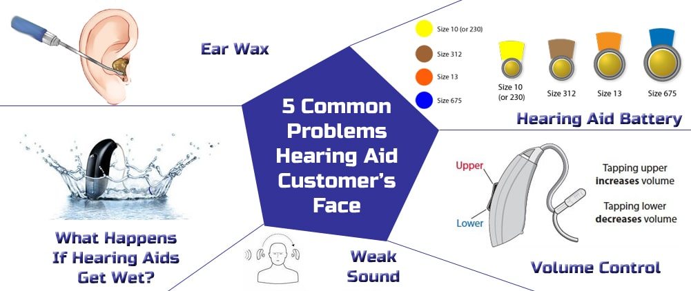 5 Common Problems Hearing aid Users face